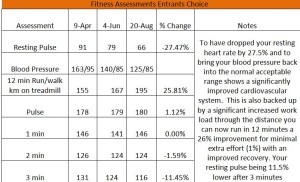 Janine's results